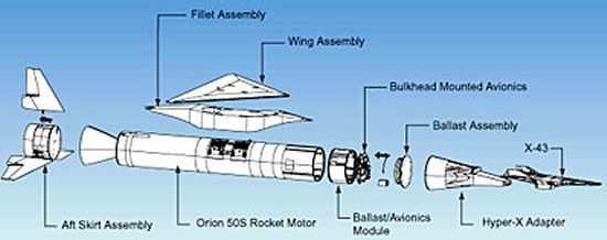 major components of the x-43/pegasus stack