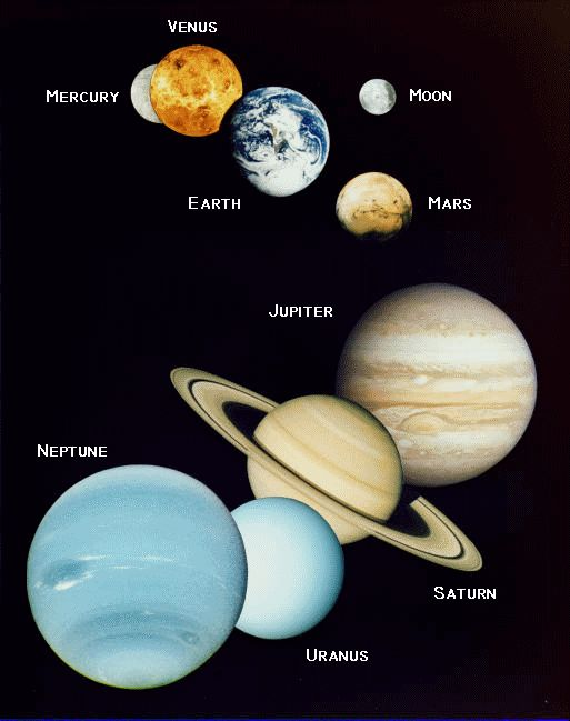 What were the ancient Greek names for the original nine planets?