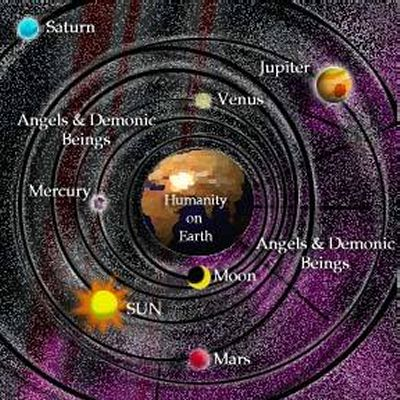 ptolemaic system of astronomy - photo #25