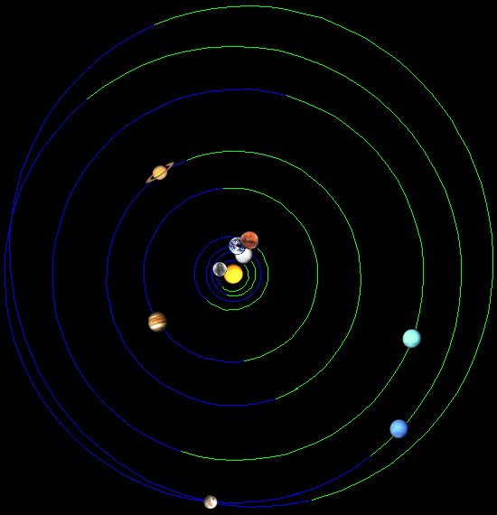 planets of solar system. calculated by Solar System