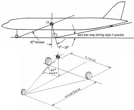 tricycle aerospaceweb org ask us aircraft landing gear layouts