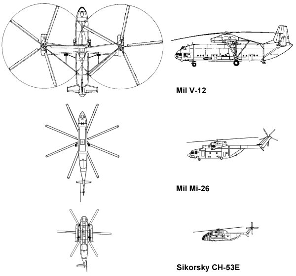 Relative size comparison of the V-12, Mi-26, and CH-53E