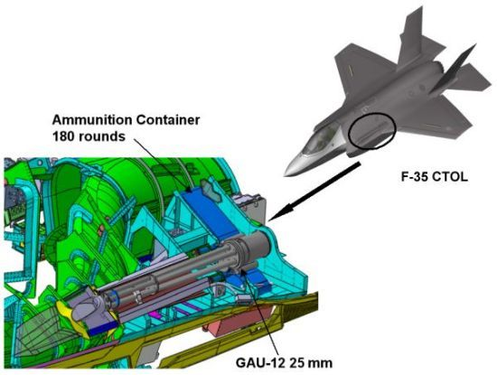 Internal gun carried by the F-35 CTOL variant